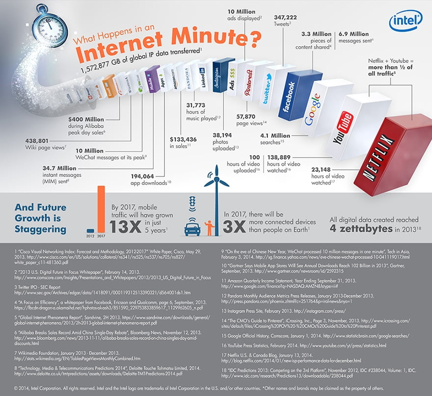 IT Support Services - Internet Minute