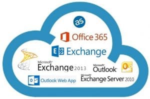 Business Email Support - Cloud Office 365