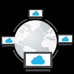 Cloud Terminal Server