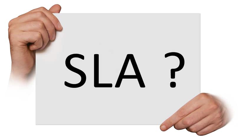 IT Support SLA
