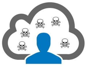 cloud-virus-protection